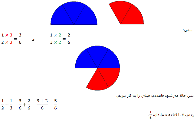 http://easymath.ir/learn/img/rational/r33.png